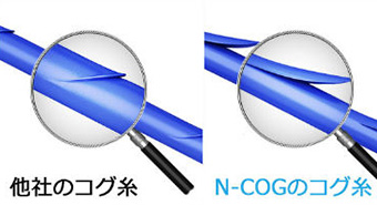 N-COGスパイラル